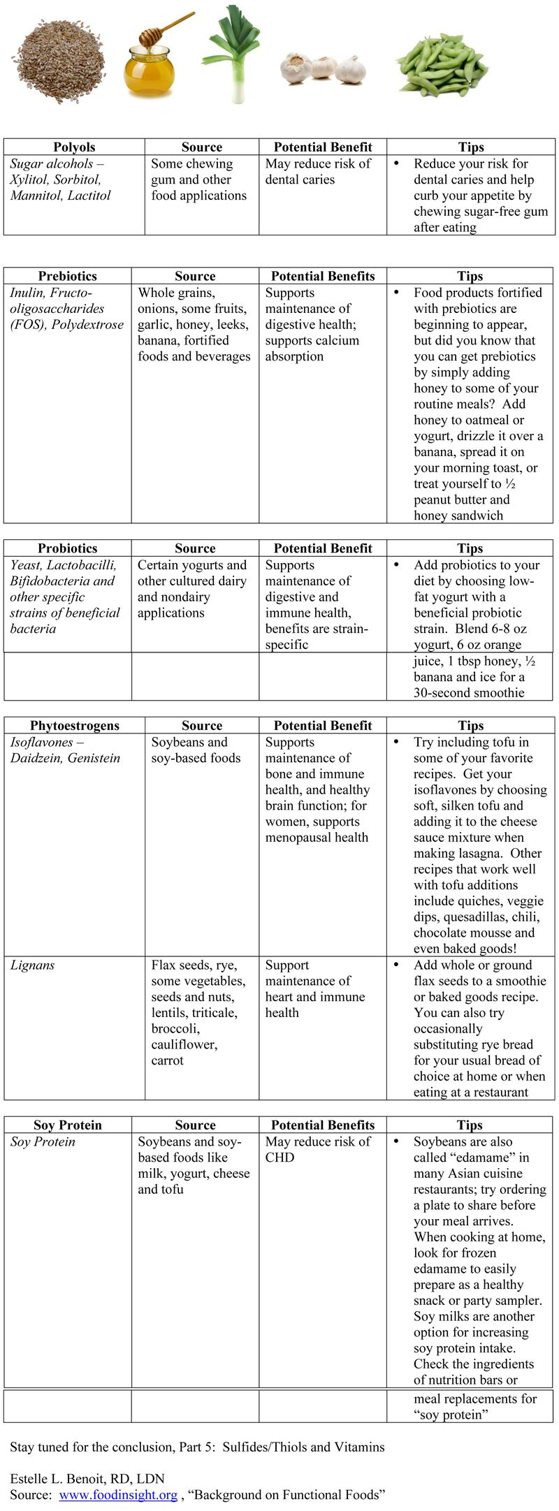 August 2011 Making Room for Functional Foods on Your Plate Part 4-1
